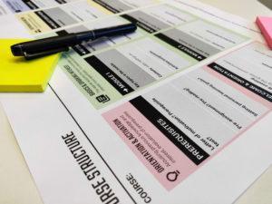 Paperi, jossa on erivärisiä laatikoita ja tekstiä, ja sen päällä pino post-it-lappuja sekä kynä.